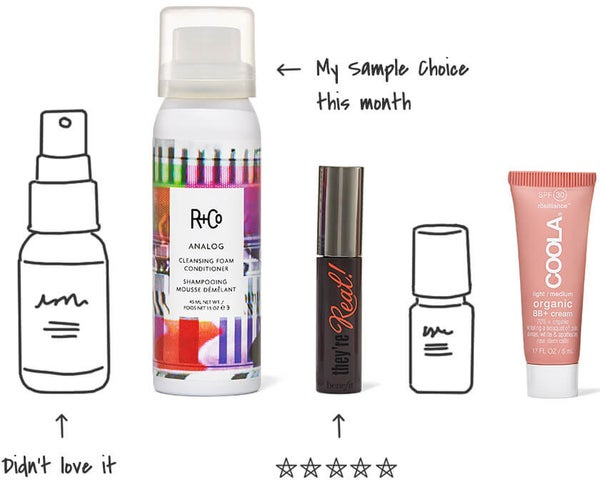 Monthly Beauty Subscription Boxes | Birchbox
